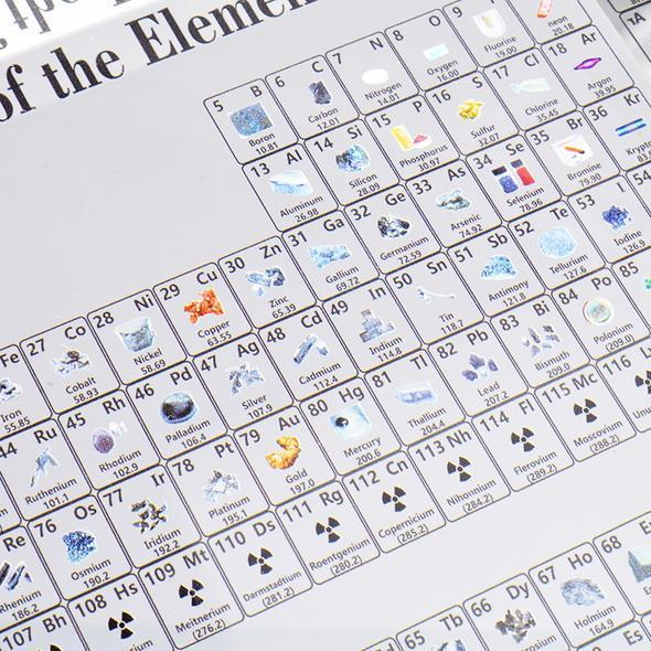 🍁Buy 1 Get 1 Free Only $19.98🍁Collectable Periodic Table with REAL Elements 🌳 ❗
