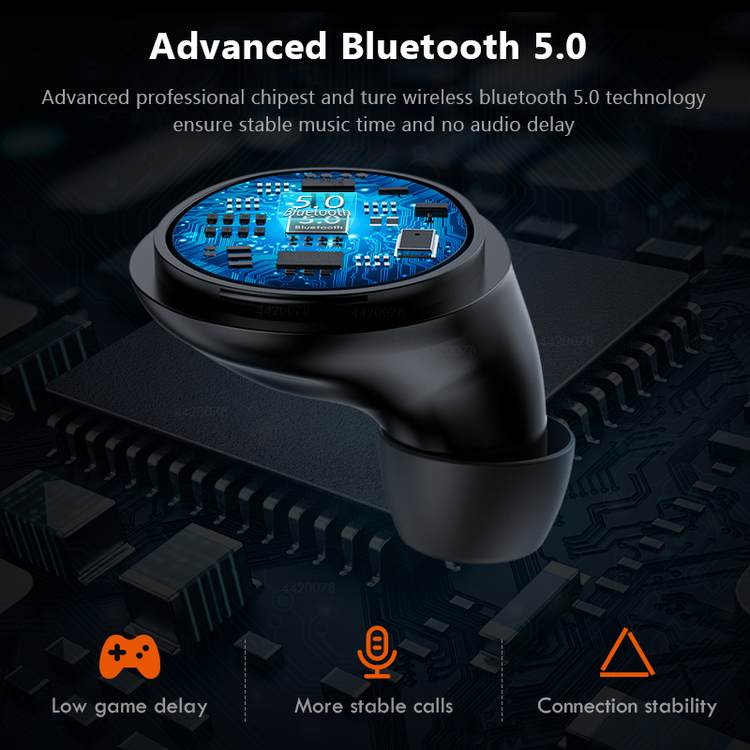 PerPear™ Noise Cancelling Earbuds Wireless Bluetooth Earphones 5.0 with Mic Fingerprint Touch