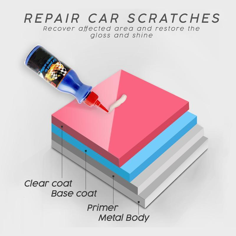 Car Scratch Repair Helper