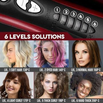 (Buy 2 Free Shipping&New Year Gift-50% OFF) - Hair Straightener Styling Comb