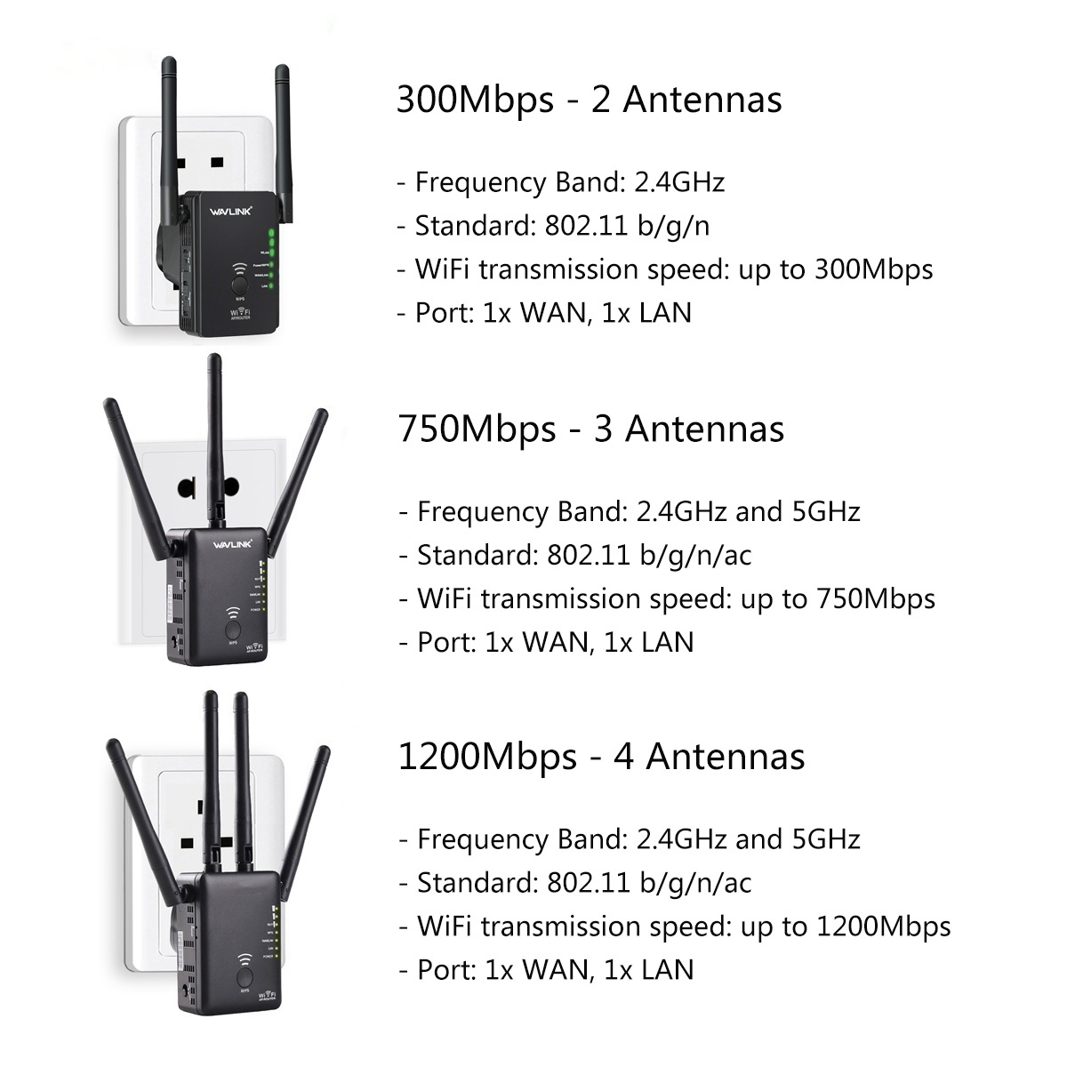 WiFi Extender 300M/750M/1200M WiFi Repeater/Router Wifi Access Point Home WiFi Signal Booster Amplifier 2/3/4 Antennas
