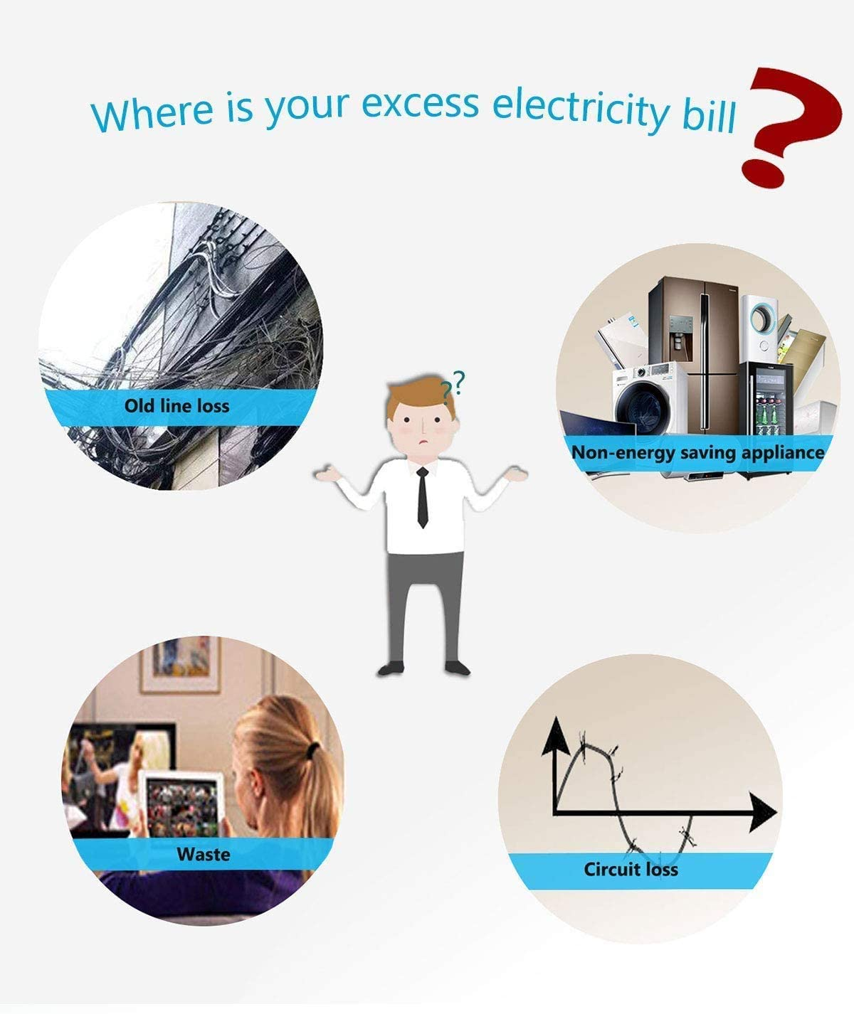 Energy Saver Saving Device for Household Office Market Factory